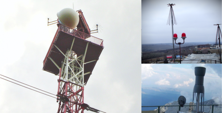 Ground to Air Communications System